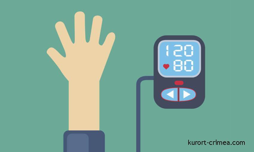 พิกัด บ่งบอกว่าคุณมีอาการความดันโลลิตสูงหรือไม่